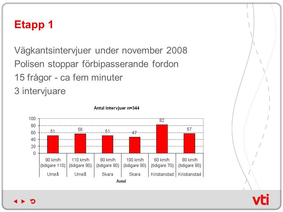 Etapp 1 Vägkantsintervjuer under november 2008 Polisen stoppar förbipasserande fordon 15 frågor - ca fem minuter 3 intervjuare