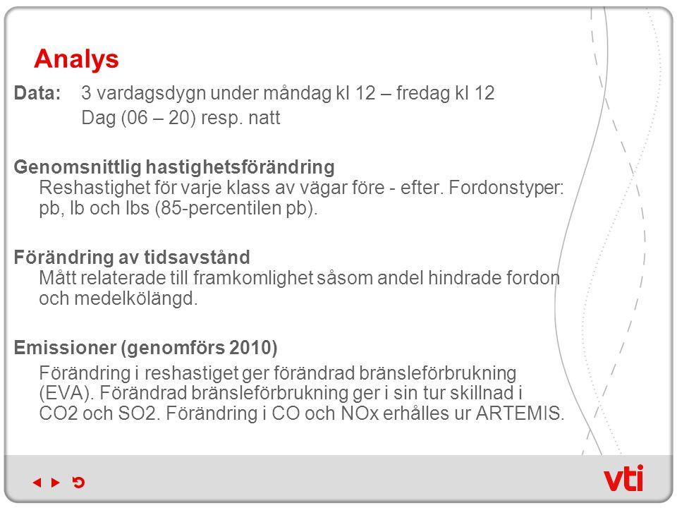 Fokusgrupper och Trafikantintervjuer Anna Anund (VTI) och Helena Svensson (Vectura)