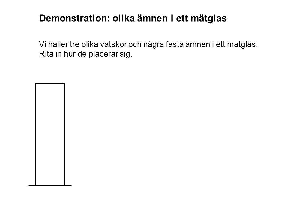 Demonstration: olika ämnen i ett mätglas Vi häller tre olika vätskor och några fasta ämnen i ett mätglas. Rita in hur de placerar sig.