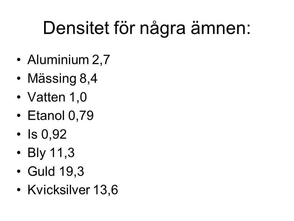 Densitet för några ämnen: Aluminium 2,7 Mässing 8,4 Vatten 1,0 Etanol 0,79 Is 0,92 Bly 11,3 Guld 19,3 Kvicksilver 13,6