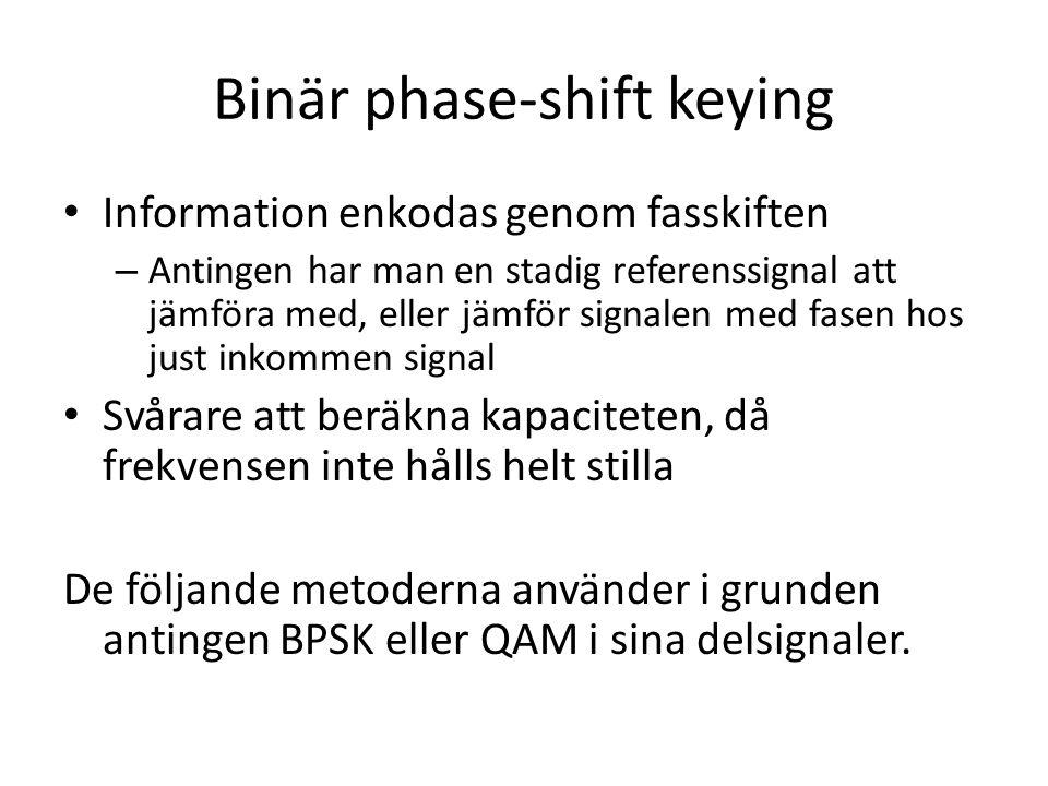 Binär phase-shift keying Information enkodas genom fasskiften – Antingen har man en stadig referenssignal att jämföra med, eller jämför signalen med fasen hos just inkommen signal Svårare att beräkna kapaciteten, då frekvensen inte hålls helt stilla De följande metoderna använder i grunden antingen BPSK eller QAM i sina delsignaler.