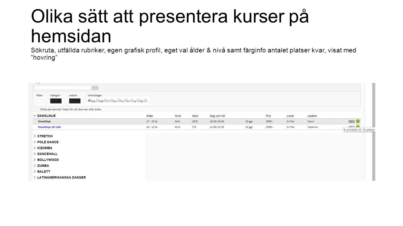 Olika sätt att presentera kurser på hemsidan Sökruta, utfällda rubriker, egen grafisk profil, eget val ålder & nivå samt färginfo antalet platser kvar, visat med hovring
