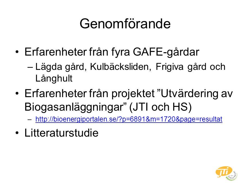 Genomförande Erfarenheter från fyra GAFE-gårdar –Lägda gård, Kulbäcksliden, Frigiva gård och Långhult Erfarenheter från projektet Utvärdering av Biogasanläggningar (JTI och HS) –http://bioenergiportalen.se/ p=6891&m=1720&page=resultathttp://bioenergiportalen.se/ p=6891&m=1720&page=resultat Litteraturstudie