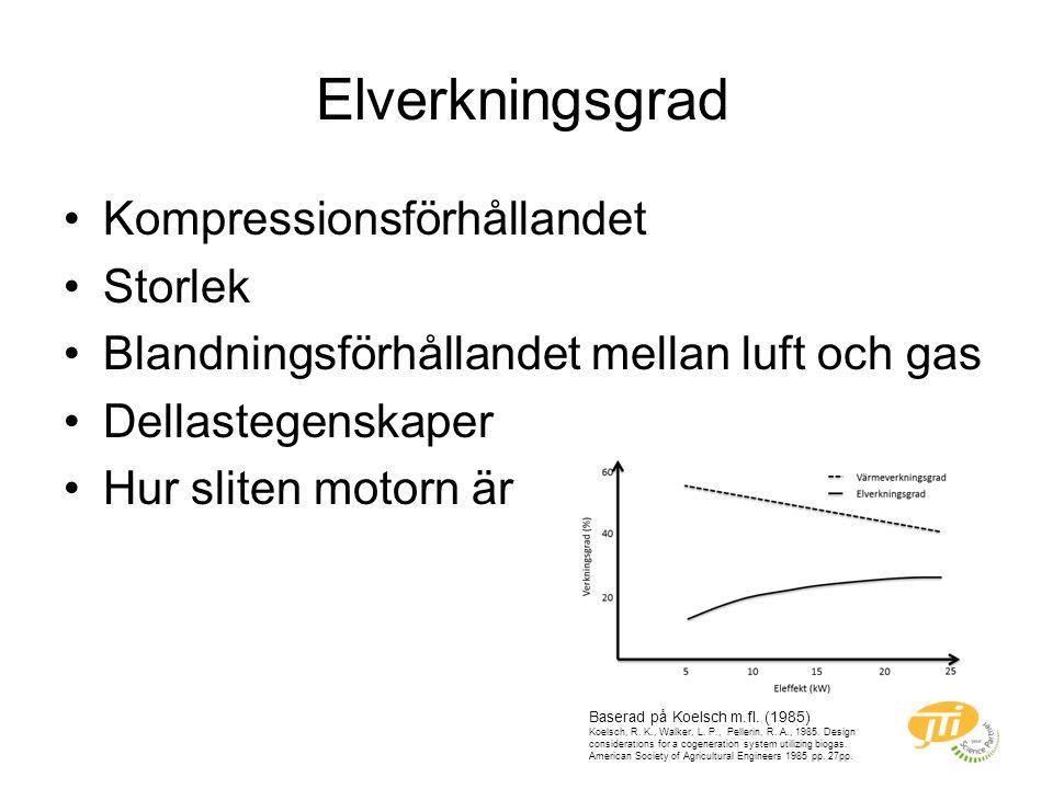 Elverkningsgrad Kompressionsförhållandet Storlek Blandningsförhållandet mellan luft och gas Dellastegenskaper Hur sliten motorn är Baserad på Koelsch m.fl.