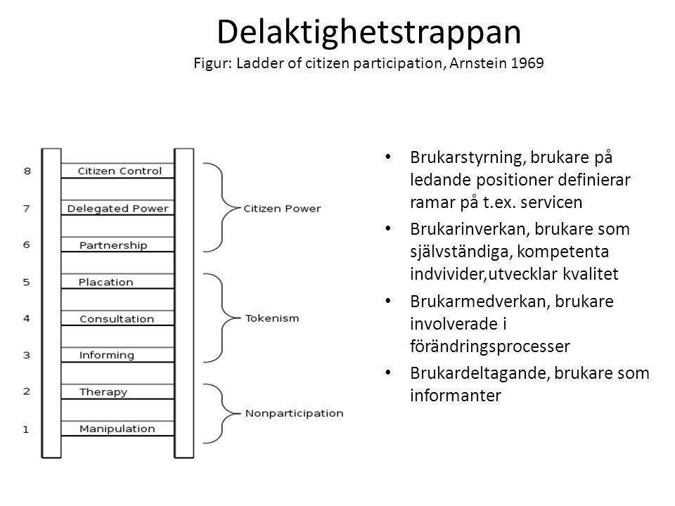Delaktighetstrappan Figur: Ladder of citizen participation, Arnstein 1969 Brukarstyrning, brukare på ledande positioner definierar ramar på t.ex.