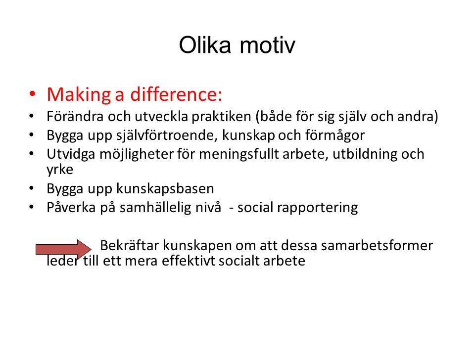 Olika motiv Making a difference: Förändra och utveckla praktiken (både för sig själv och andra) Bygga upp självförtroende, kunskap och förmågor Utvidga möjligheter för meningsfullt arbete, utbildning och yrke Bygga upp kunskapsbasen Påverka på samhällelig nivå - social rapportering Bekräftar kunskapen om att dessa samarbetsformer leder till ett mera effektivt socialt arbete