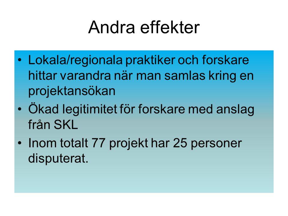 Andra effekter Lokala/regionala praktiker och forskare hittar varandra när man samlas kring en projektansökan Ökad legitimitet för forskare med anslag från SKL Inom totalt 77 projekt har 25 personer disputerat.