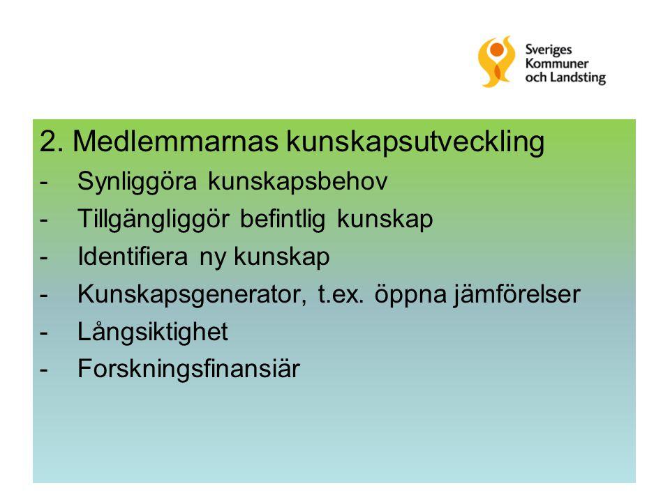 2. Medlemmarnas kunskapsutveckling -Synliggöra kunskapsbehov -Tillgängliggör befintlig kunskap -Identifiera ny kunskap -Kunskapsgenerator, t.ex. öppna