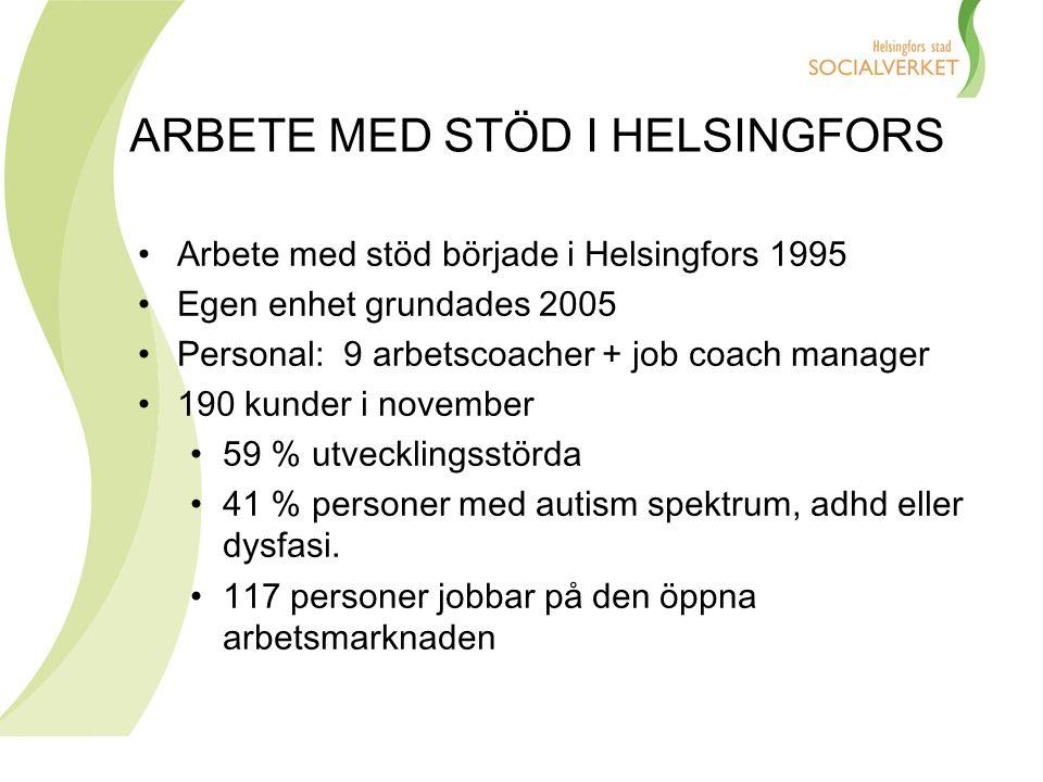 ARBETE MED STÖD I HELSINGFORS Arbete med stöd började i Helsingfors 1995 Egen enhet grundades 2005 Personal: 9 arbetscoacher + job coach manager 190 k