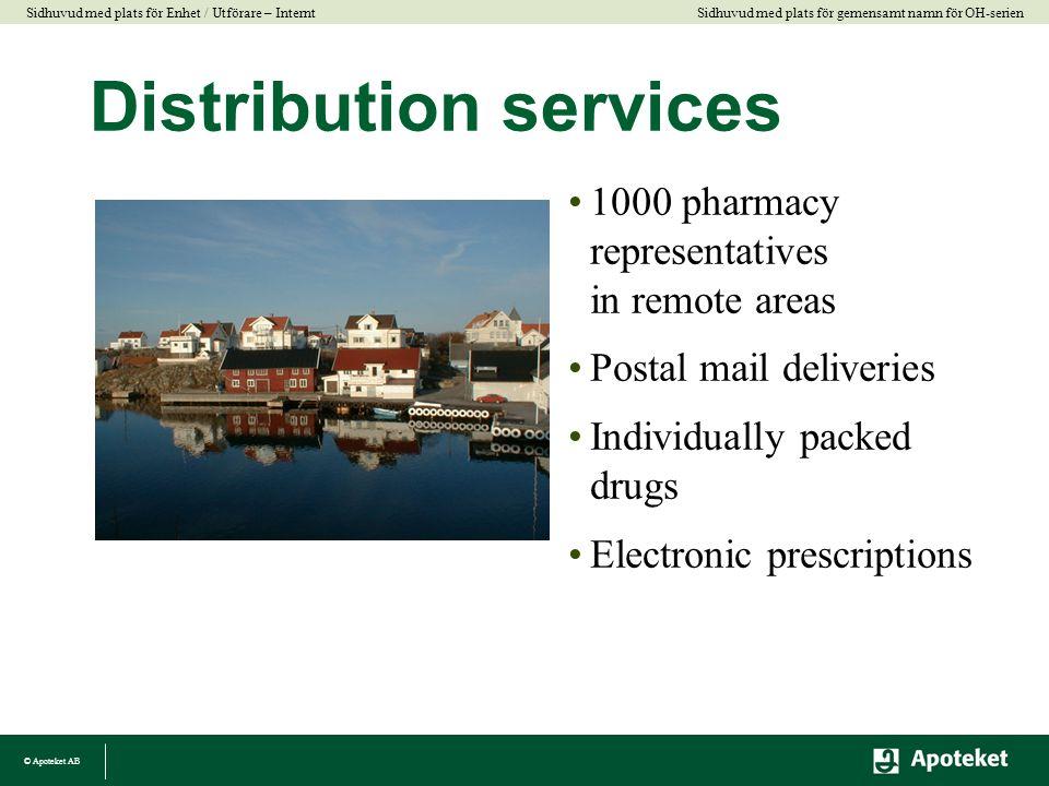 © Apoteket AB Sidhuvud med plats för gemensamt namn för OH-serien Sidhuvud med plats för Enhet / Utförare – Internt Gross profit margin Percentage of sales of prescription drugs