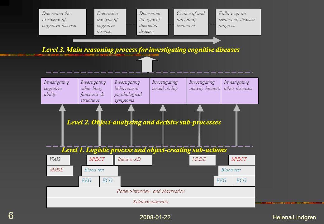 2008-01-22Helena Lindgren 7 Fallstudie Syfte: övning i att tillämpa verksamhetsteorin och lära sej grundläggande begrepp och metoder som teorin innefattar Verksamhet: Grundskoleutbildning i åk 8 Metod datainsamling: Litteraturstudie, egna erfarenheter och kunskaper Metod analys: Verksamhetsteorins modeller och verktyg Dokumentation: Rapport inskickas senast 6/2 Diskussion av resultatet: under föreläsning 8/2 (ev.