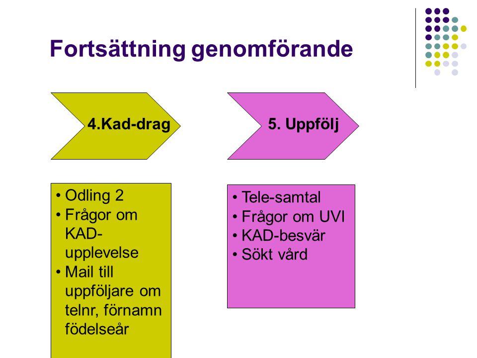 Fortsättning genomförande 4.Kad-drag Odling 2 Frågor om KAD- upplevelse Mail till uppföljare om telnr, förnamn födelseår Tele-samtal Frågor om UVI KAD