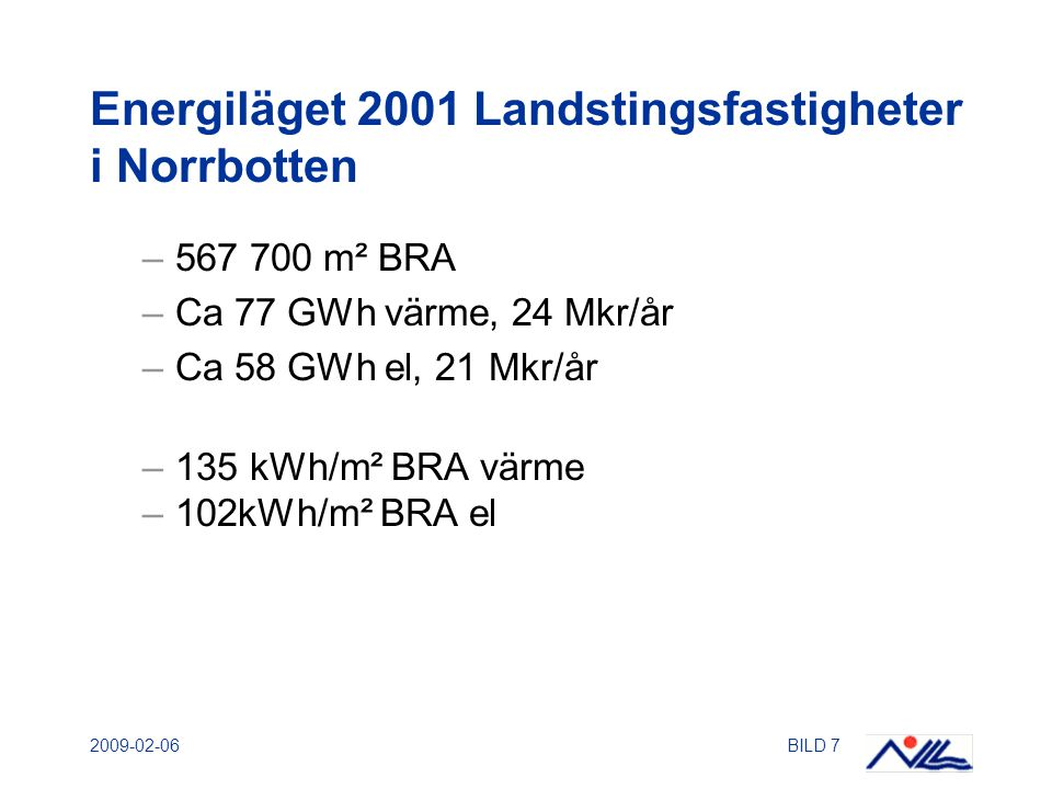 2009-02-06BILD 7 Energiläget 2001 Landstingsfastigheter i Norrbotten –567 700 m² BRA –Ca 77 GWh värme, 24 Mkr/år –Ca 58 GWh el, 21 Mkr/år –135 kWh/m² BRA värme –102kWh/m² BRA el