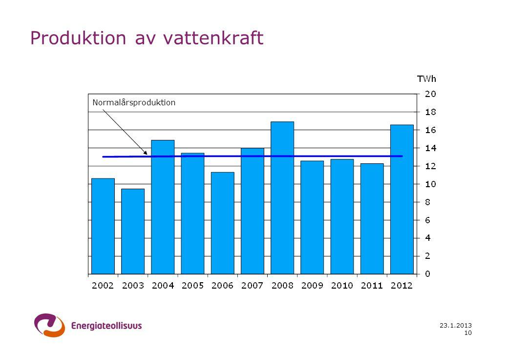 23.1.2013 10 Produktion av vattenkraft Normalårsproduktion