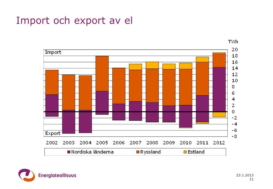 23.1.2013 11 Import och export av el