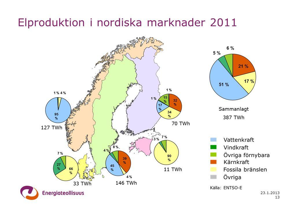 23.1.2013 13 Elproduktion i nordiska marknader 2011