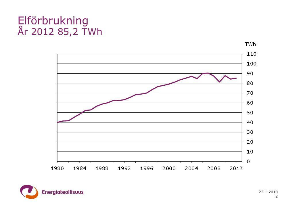23.1.2013 2 Elförbrukning År 2012 85,2 TWh