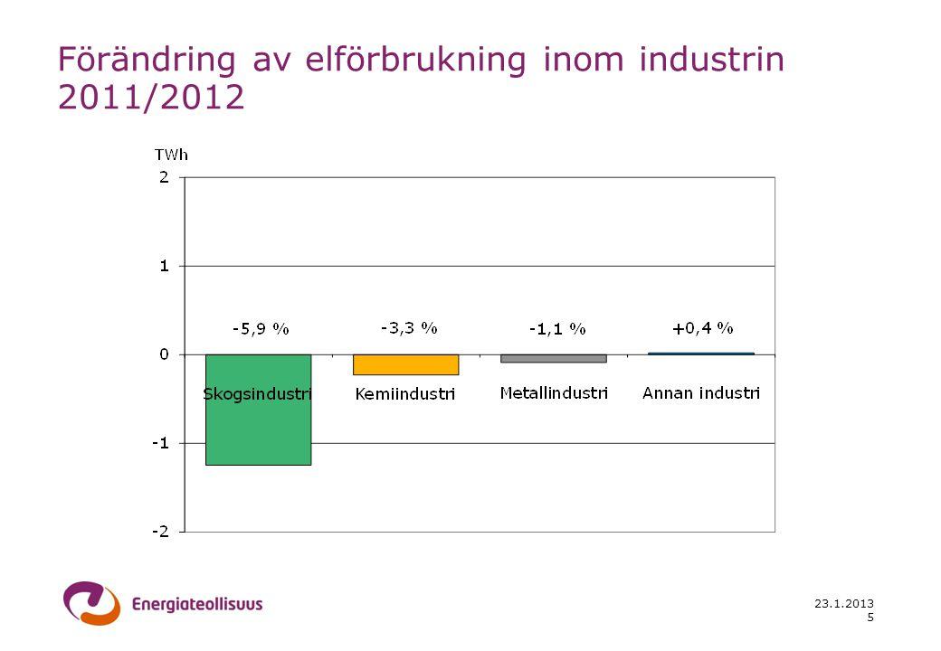 23.1.2013 5 Förändring av elförbrukning inom industrin 2011/2012