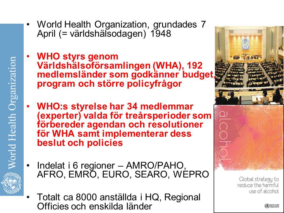 World Health Organization, grundades 7 April (= världshälsodagen) 1948 WHO styrs genom Världshälsoförsamlingen (WHA), 192 medlemsländer som godkänner budget, program och större policyfrågor WHO:s styrelse har 34 medlemmar (experter) valda för treårsperioder som förbereder agendan och resolutioner för WHA samt implementerar dess beslut och policies Indelat i 6 regioner – AMRO/PAHO, AFRO, EMRO, EURO, SEARO, WEPRO Totalt ca 8000 anställda i HQ, Regional Officies och enskilda länder