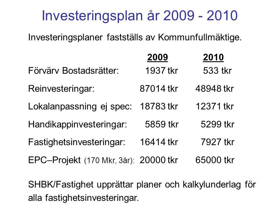 Investeringsplan år 2009 - 2010 Investeringsplaner fastställs av Kommunfullmäktige.