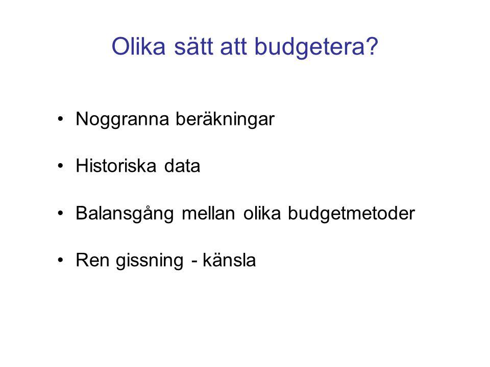 Olika sätt att budgetera.