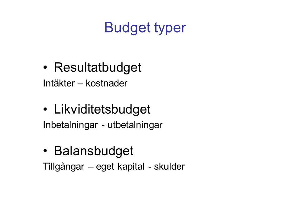 Budget typer Resultatbudget Intäkter – kostnader Likviditetsbudget Inbetalningar - utbetalningar Balansbudget Tillgångar – eget kapital - skulder