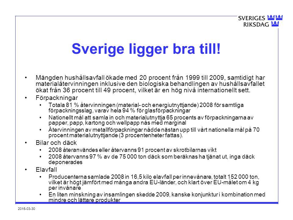 2015-03-30 Sverige ligger bra till! Mängden hushållsavfall ökade med 20 procent från 1999 till 2009, samtidigt har materialåtervinningen inklusive den