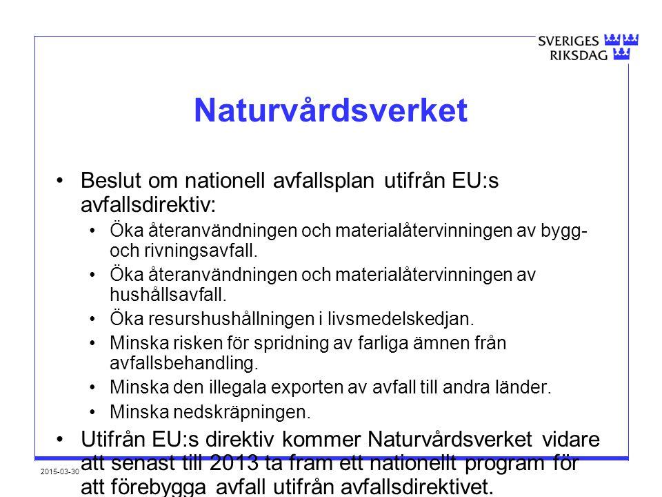 2015-03-30 Naturvårdsverket Beslut om nationell avfallsplan utifrån EU:s avfallsdirektiv: Öka återanvändningen och materialåtervinningen av bygg- och
