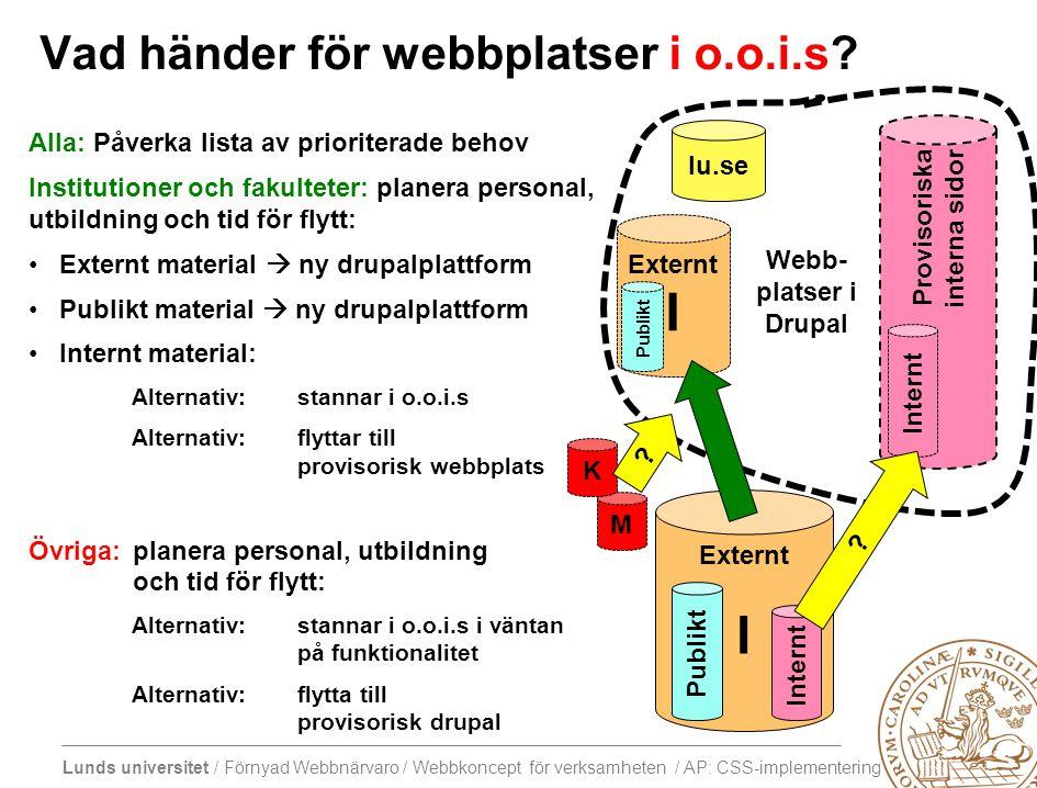 Lunds universitet / Förnyad Webbnärvaro / Webbkoncept för verksamheten / AP: CSS-implementering Tema: CSS-implementation Inför 16/1 Central frågeställningAtt tänka påTänkta leverabler Hur planerar vi och genomför utveckling och införande av kommande enhetlig grafisk profil i stora CMS-miljöer.