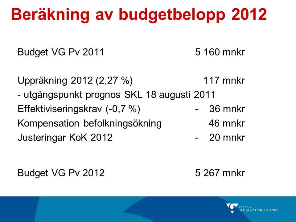 Beräkning av budgetbelopp 2012 Budget VG Pv 20115 160 mnkr Uppräkning 2012 (2,27 %) 117 mnkr - utgångspunkt prognos SKL 18 augusti 2011 Effektiviserin