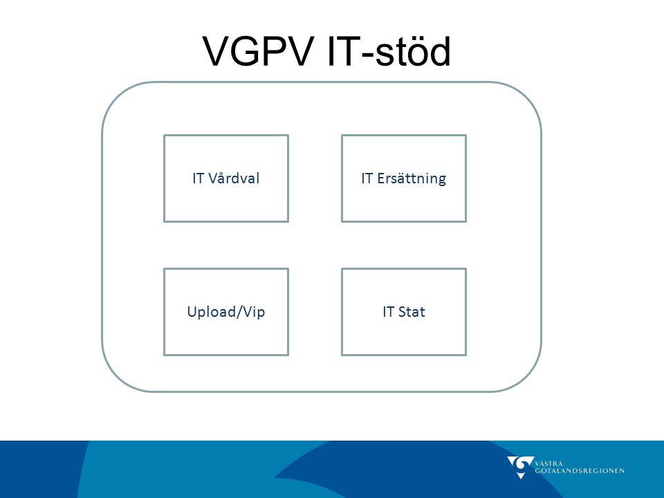 VGPV IT-stöd IT VårdvalIT Ersättning Upload/VipIT Stat