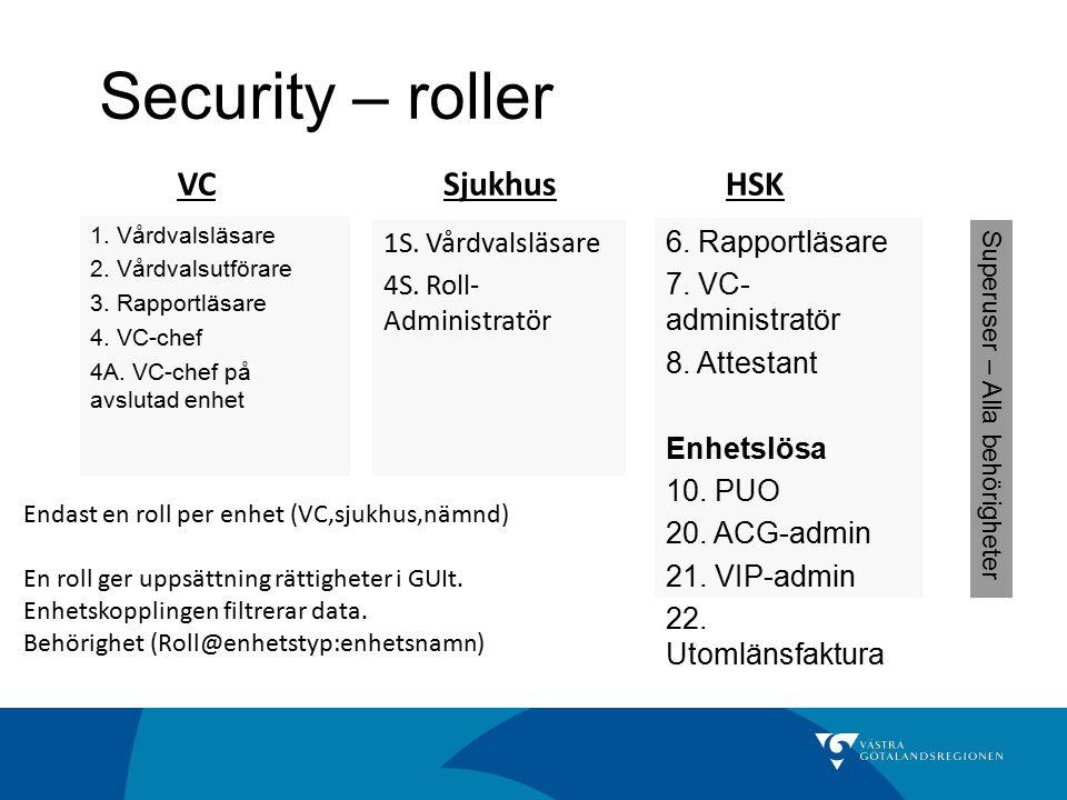 Security – roller 1. Vårdvalsläsare 2. Vårdvalsutförare 3. Rapportläsare 4. VC-chef 4A. VC-chef på avslutad enhet 1S. Vårdvalsläsare 4S. Roll- Adminis