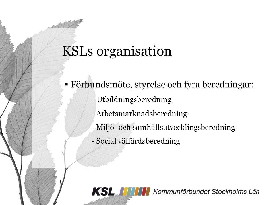 KSLs organisation  Förbundsmöte, styrelse och fyra beredningar: - Utbildningsberedning - Arbetsmarknadsberedning - Miljö- och samhällsutvecklingsberedning - Social välfärdsberedning