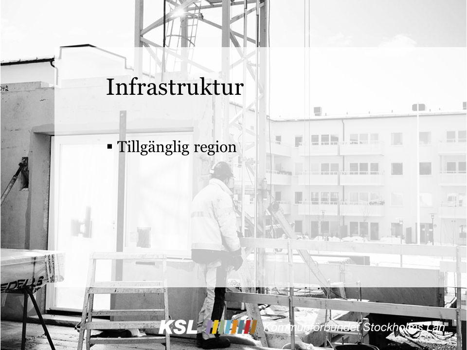 Infrastruktur  Tillgänglig region