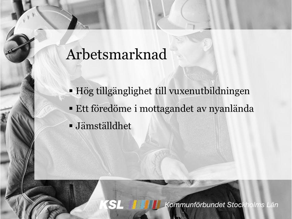Arbetsmarknad  Hög tillgänglighet till vuxenutbildningen  Ett föredöme i mottagandet av nyanlända  Jämställdhet