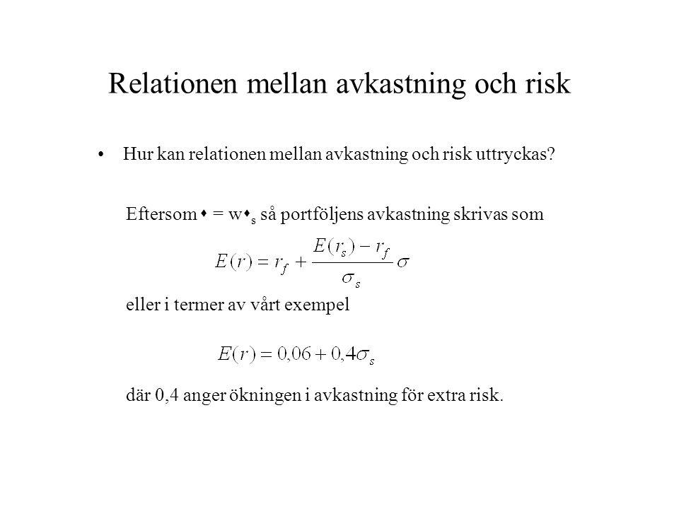 Relationen mellan avkastning och risk Hur kan relationen mellan avkastning och risk uttryckas? Eftersom  = w  s så portföljens avkastning skrivas so