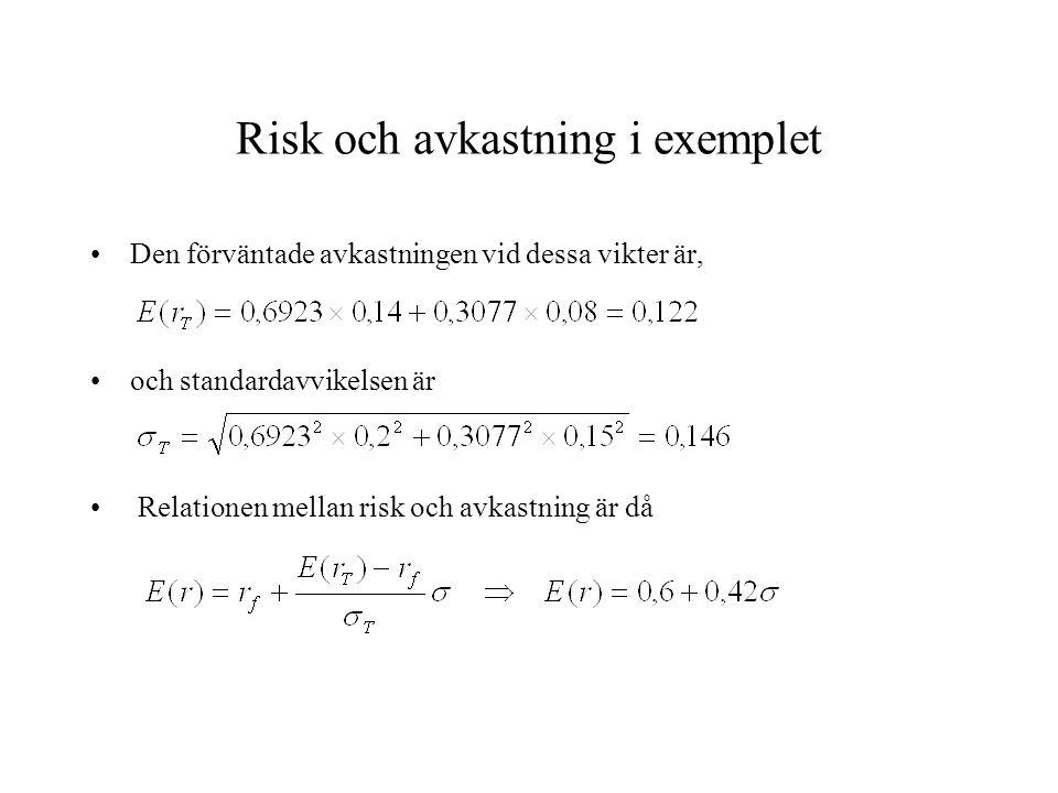 Risk och avkastning i exemplet Den förväntade avkastningen vid dessa vikter är, och standardavvikelsen är Relationen mellan risk och avkastning är då