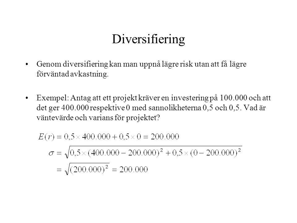 Diversifiering Genom diversifiering kan man uppnå lägre risk utan att få lägre förväntad avkastning. Exempel: Antag att ett projekt kräver en invester