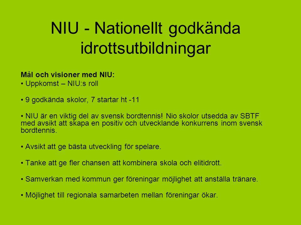 NIU - Nationellt godkända idrottsutbildningar Mål och visioner med NIU: Uppkomst – NIU:s roll 9 godkända skolor, 7 startar ht -11 NIU är en viktig del