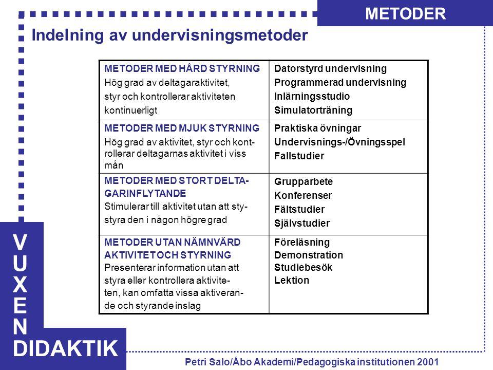 VUXENVUXEN DIDAKTIK METODER Petri Salo/Åbo Akademi/Pedagogiska institutionen 2001 METODER MED HÅRD STYRNING Hög grad av deltagaraktivitet, styr och ko