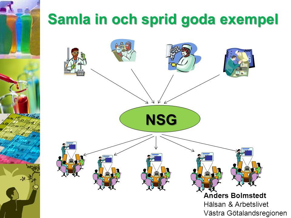 Anders Bolmstedt Hälsan & Arbetslivet Västra Götalandsregionen NSG Samla in och sprid goda exempel