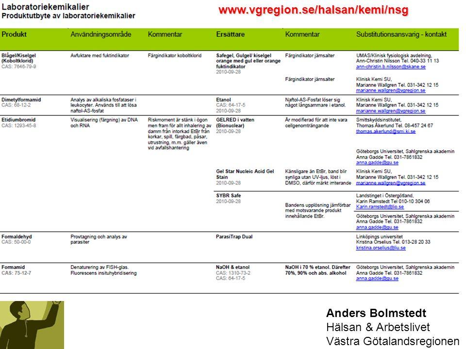 Anders Bolmstedt Hälsan & Arbetslivet Västra Götalandsregionenwww.vgregion.se/halsan/kemi/nsg