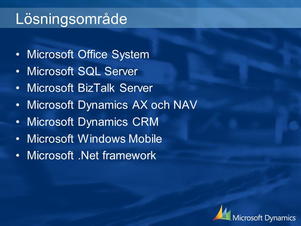 Lösningsområde Microsoft Office System Microsoft SQL Server Microsoft BizTalk Server Microsoft Dynamics AX och NAV Microsoft Dynamics CRM Microsoft Wi