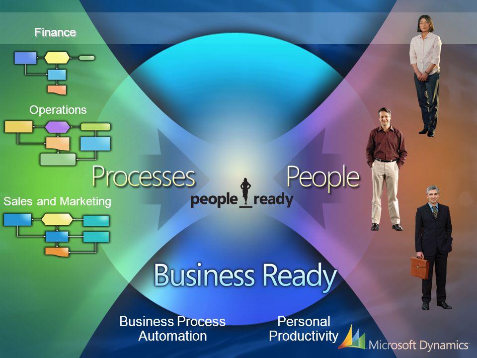 Resultat Entreprenad DM 400Opps6 Leads 25Win2 Använda info vid nästa bearbetning