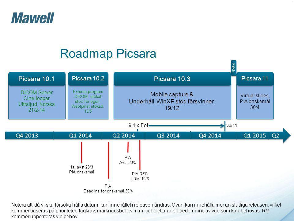 Roadmap Picsara Mobile capture & Underhåll, WinXP stöd försvinner.