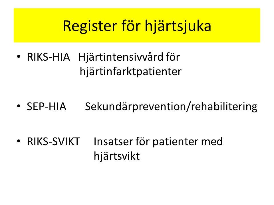 Register för hjärtsjuka RIKS-HIA Hjärtintensivvård för hjärtinfarktpatienter SEP-HIA Sekundärprevention/rehabilitering RIKS-SVIKT Insatser för patienter med hjärtsvikt