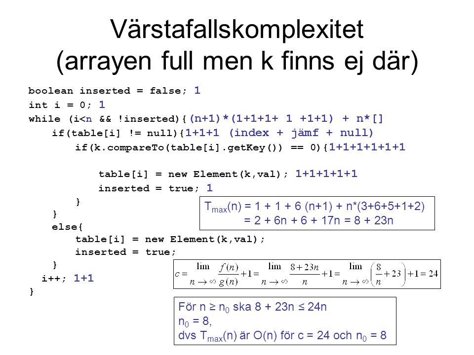 Värstafallskomplexitet (arrayen full men k finns ej där) boolean inserted = false; 1 int i = 0; 1 while (i<n && !inserted){ (n+1)*(1+1+1+ 1 +1+1) + n*
