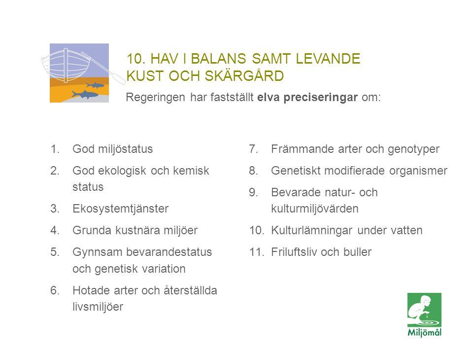 10. HAV I BALANS SAMT LEVANDE KUST OCH SKÄRGÅRD Regeringen har fastställt elva preciseringar om: 7.Främmande arter och genotyper 8.Genetiskt modifiera