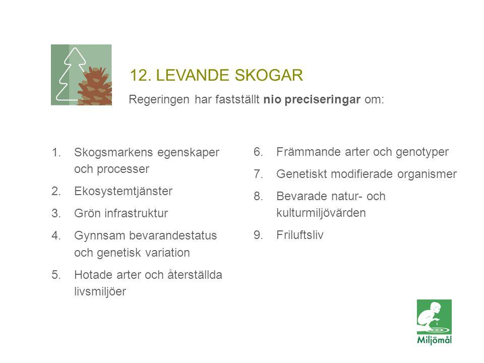 12. LEVANDE SKOGAR Regeringen har fastställt nio preciseringar om: 6.Främmande arter och genotyper 7.Genetiskt modifierade organismer 8.Bevarade natur