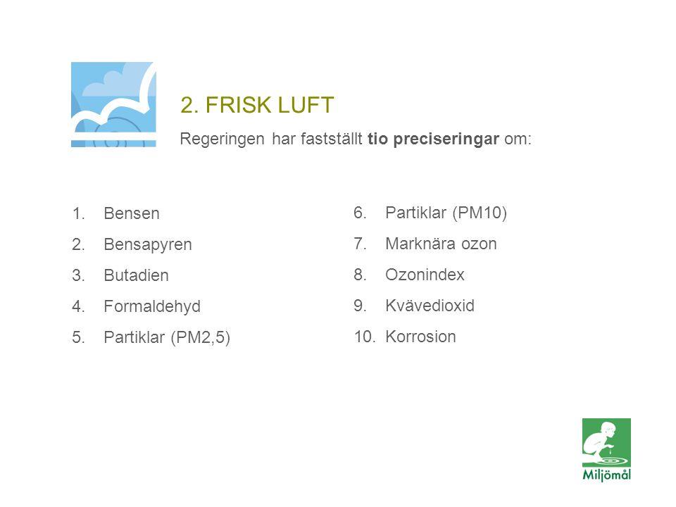 2. FRISK LUFT Regeringen har fastställt tio preciseringar om: 1.Bensen 2.Bensapyren 3.Butadien 4.Formaldehyd 5.Partiklar (PM2,5) 6.Partiklar (PM10) 7.